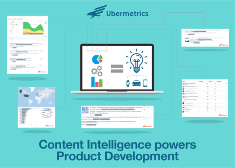 Ideation: How Content Intelligence powers Product Development